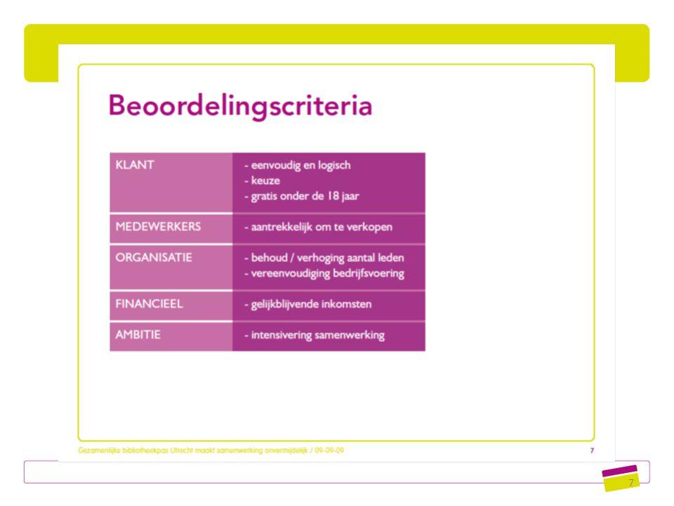 Aantal leden dat bewust kiest voor Standaard abonnement groeit Beeld bij alle regio's identiek Ook Bibliotheek Utrecht scoort goed Abonnementskeuze