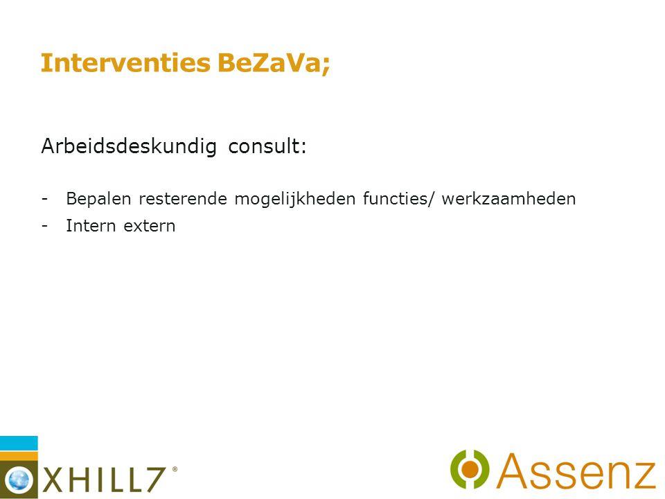 Interventies BeZaVa; Arbeidsdeskundig consult: -Bepalen resterende mogelijkheden functies/ werkzaamheden - Intern extern 10