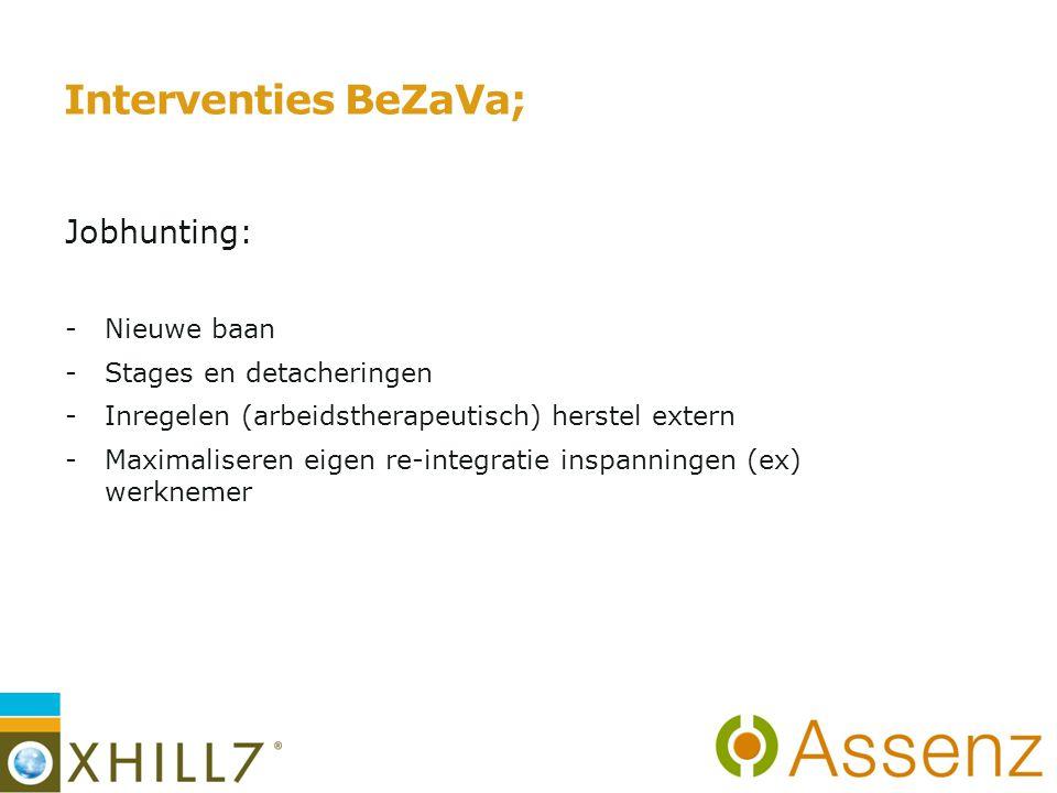 Interventies BeZaVa; Jobhunting: -Nieuwe baan -Stages en detacheringen -Inregelen (arbeidstherapeutisch) herstel extern -Maximaliseren eigen re-integratie inspanningen (ex) werknemer 11