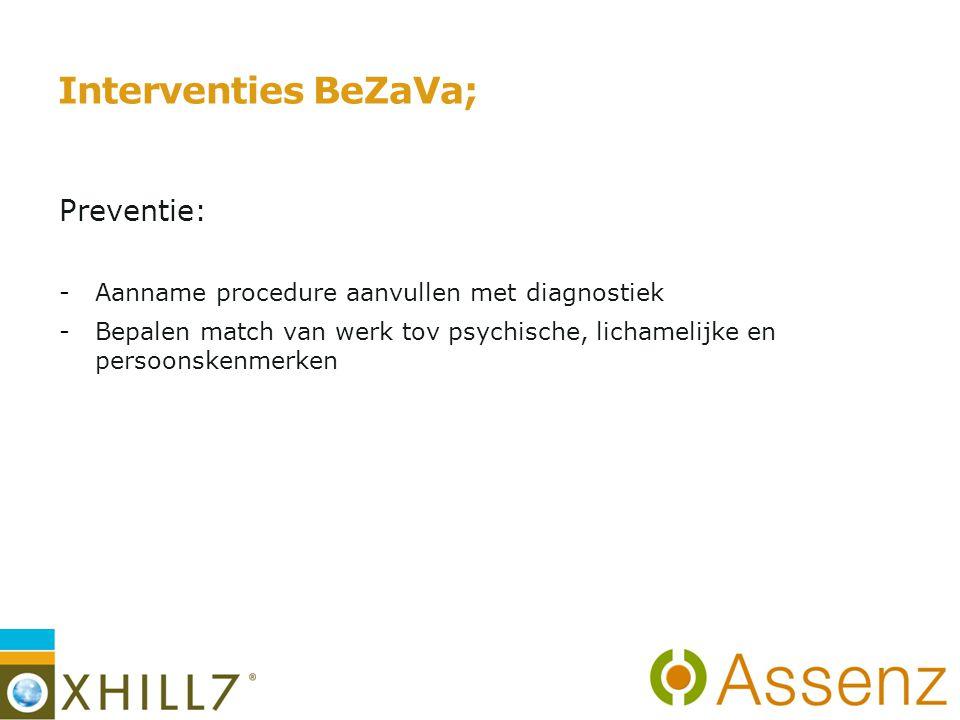 Interventies BeZaVa; Preventie: -Aanname procedure aanvullen met diagnostiek -Bepalen match van werk tov psychische, lichamelijke en persoonskenmerken 12