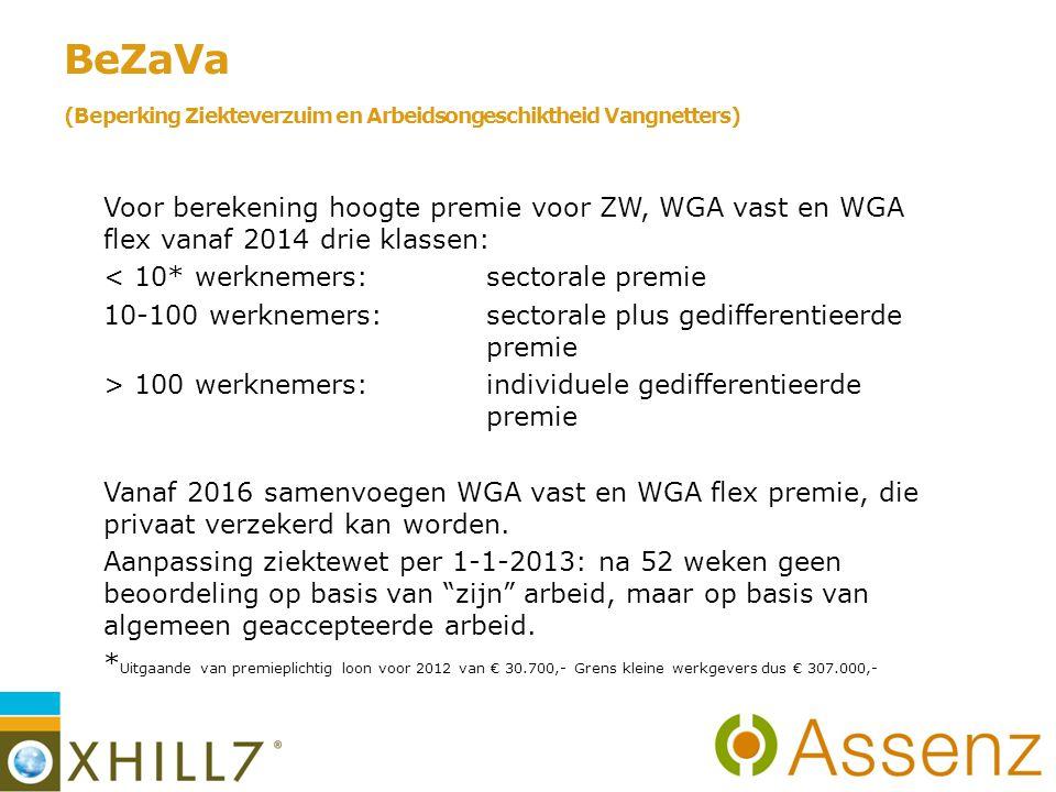 BeZaVa (Beperking Ziekteverzuim en Arbeidsongeschiktheid Vangnetters) Voor berekening hoogte premie voor ZW, WGA vast en WGA flex vanaf 2014 drie klassen: < 10* werknemers:sectorale premie 10-100 werknemers:sectorale plus gedifferentieerde premie > 100 werknemers:individuele gedifferentieerde premie Vanaf 2016 samenvoegen WGA vast en WGA flex premie, die privaat verzekerd kan worden.
