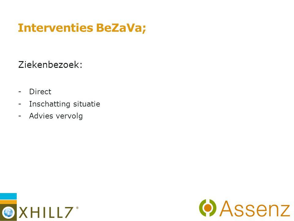 Interventies BeZaVa; Ziekenbezoek: -Direct -Inschatting situatie -Advies vervolg 8