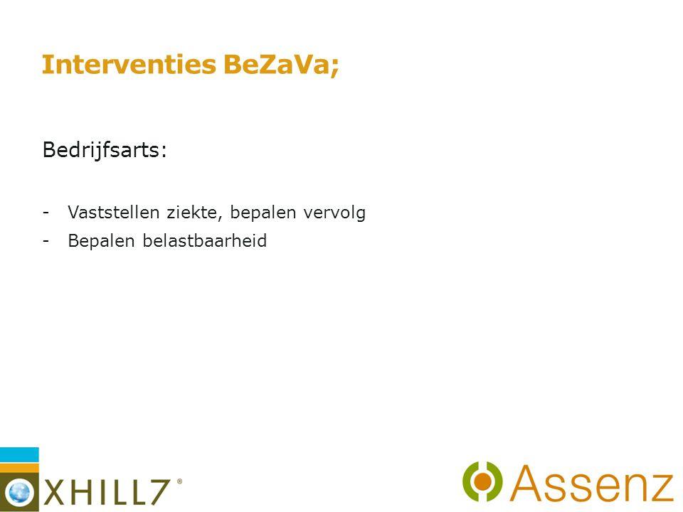 Interventies BeZaVa; Bedrijfsarts: -Vaststellen ziekte, bepalen vervolg -Bepalen belastbaarheid 9