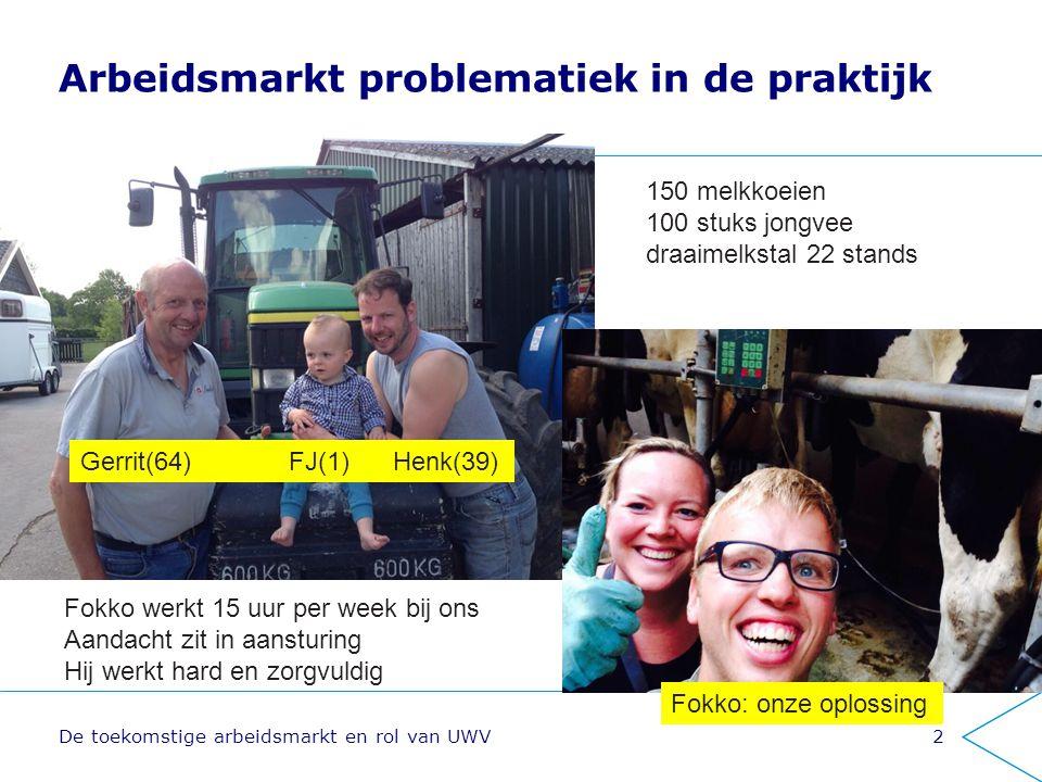 2 Arbeidsmarkt problematiek in de praktijk 150 melkkoeien 100 stuks jongvee draaimelkstal 22 stands Fokko werkt 15 uur per week bij ons Aandacht zit i