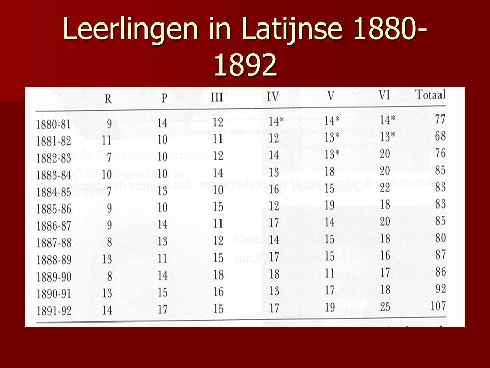 Leerlingen in Latijnse 1880- 1892