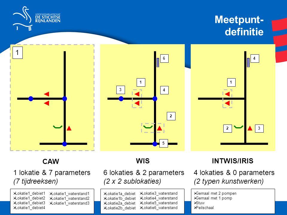 1 3 4 5 2 11 23 CAW WISINTWIS/IRIS 1 lokatie & 7 parameters (7 tijdreeksen)  Lokatie1_debiet1  Lokatie1_debiet2  Lokatie1_debiet3  Lokatie1_debiet