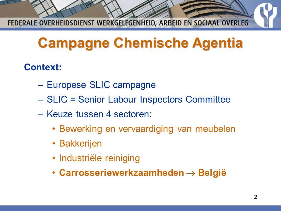 2 Campagne Chemische Agentia Context: –Europese SLIC campagne –SLIC = Senior Labour Inspectors Committee –Keuze tussen 4 sectoren: Bewerking en vervaardiging van meubelen Bakkerijen Industriële reiniging Carrosseriewerkzaamheden  België