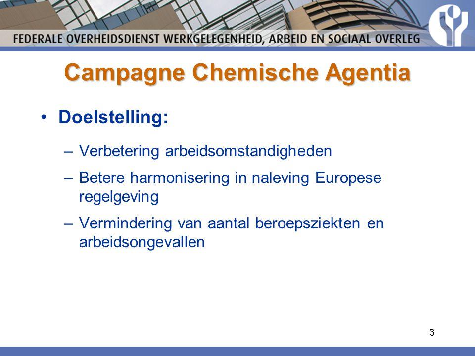 3 Campagne Chemische Agentia Doelstelling: –Verbetering arbeidsomstandigheden –Betere harmonisering in naleving Europese regelgeving –Vermindering van aantal beroepsziekten en arbeidsongevallen