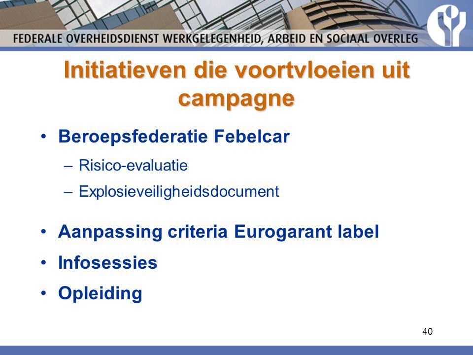 40 Initiatieven die voortvloeien uit campagne Beroepsfederatie Febelcar –Risico-evaluatie –Explosieveiligheidsdocument Aanpassing criteria Eurogarant label Infosessies Opleiding