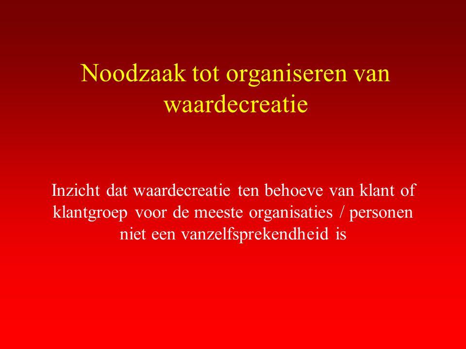 Inzicht dat waardecreatie ten behoeve van klant of klantgroep voor de meeste organisaties / personen niet een vanzelfsprekendheid is Noodzaak tot orga