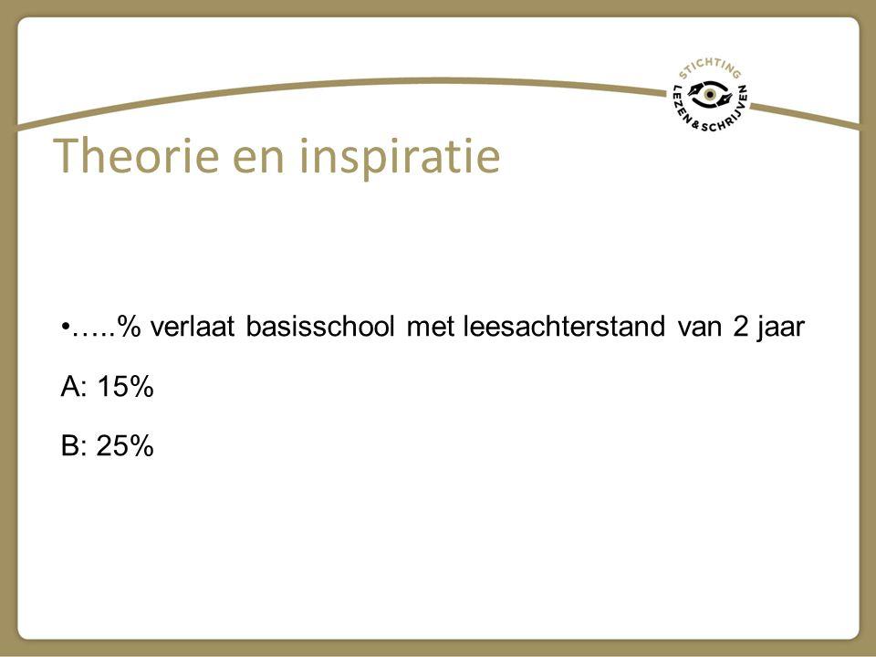 …..% verlaat basisschool met leesachterstand van 2 jaar A: 15% B: 25% Theorie en inspiratie