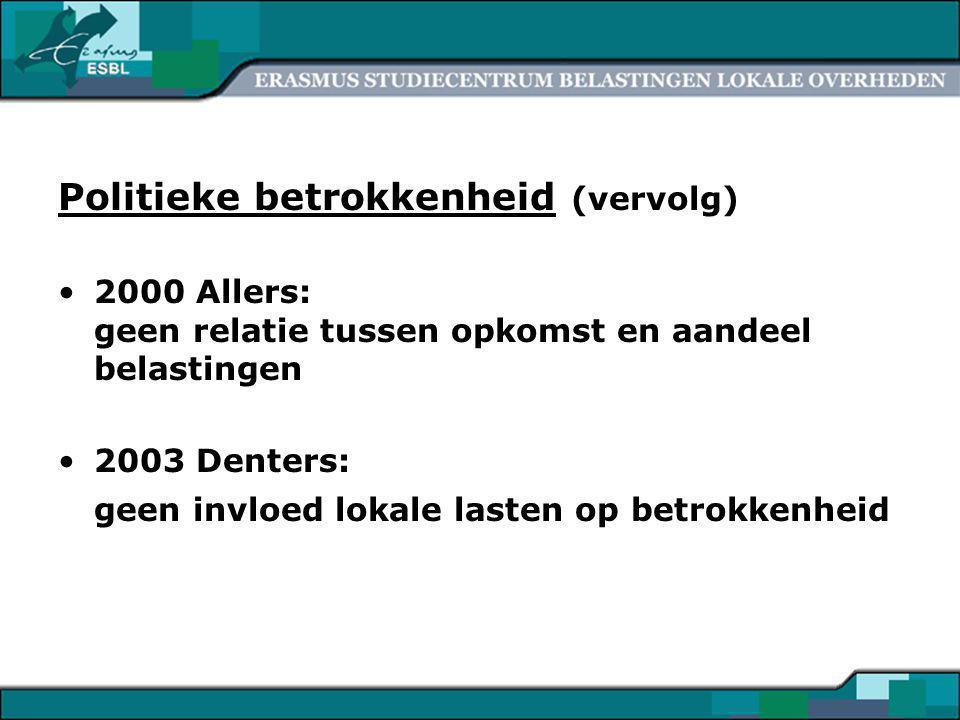 18 Politieke betrokkenheid (vervolg) 2000 Allers: geen relatie tussen opkomst en aandeel belastingen 2003 Denters: geen invloed lokale lasten op betrokkenheid