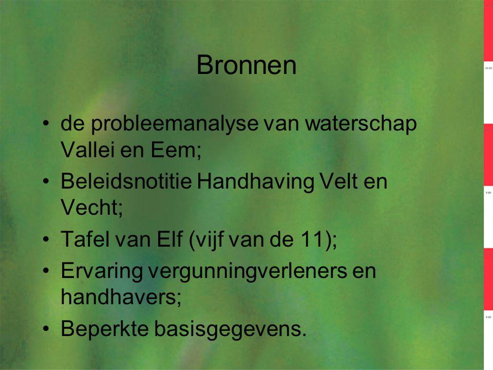 Bronnen de probleemanalyse van waterschap Vallei en Eem; Beleidsnotitie Handhaving Velt en Vecht; Tafel van Elf (vijf van de 11); Ervaring vergunningv