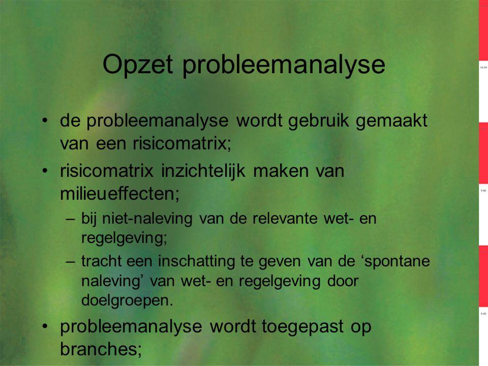 Opzet probleemanalyse de probleemanalyse wordt gebruik gemaakt van een risicomatrix; risicomatrix inzichtelijk maken van milieueffecten; – bij niet-na