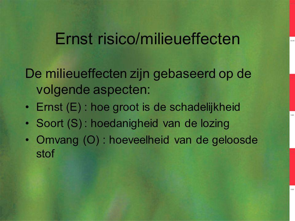 Ernst risico/milieueffecten De milieueffecten zijn gebaseerd op de volgende aspecten: Ernst (E): hoe groot is de schadelijkheid Soort (S): hoedanighei