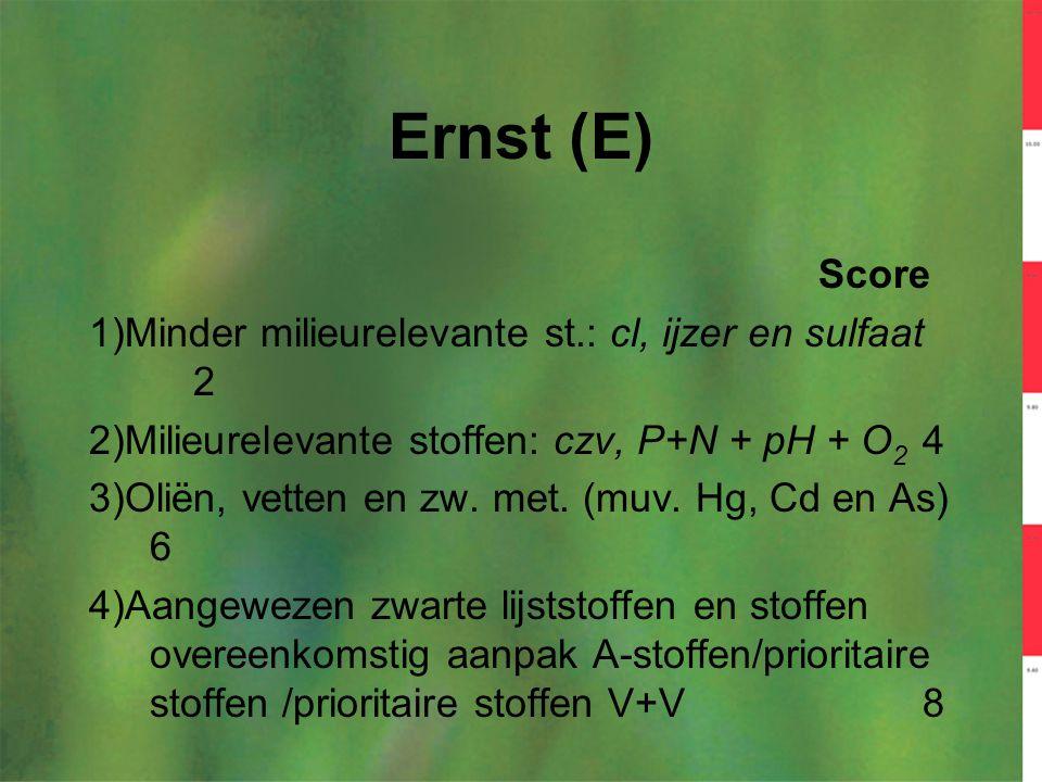Ernst (E) Score 1)Minder milieurelevante st.: cl, ijzer en sulfaat 2 2)Milieurelevante stoffen: czv, P+N + pH + O 2 4 3)Oliën, vetten en zw. met. (muv