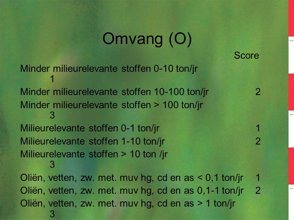 Omvang (O) Score Minder milieurelevante stoffen 0-10 ton/jr 1 Minder milieurelevante stoffen 10-100 ton/jr2 Minder milieurelevante stoffen > 100 ton/j