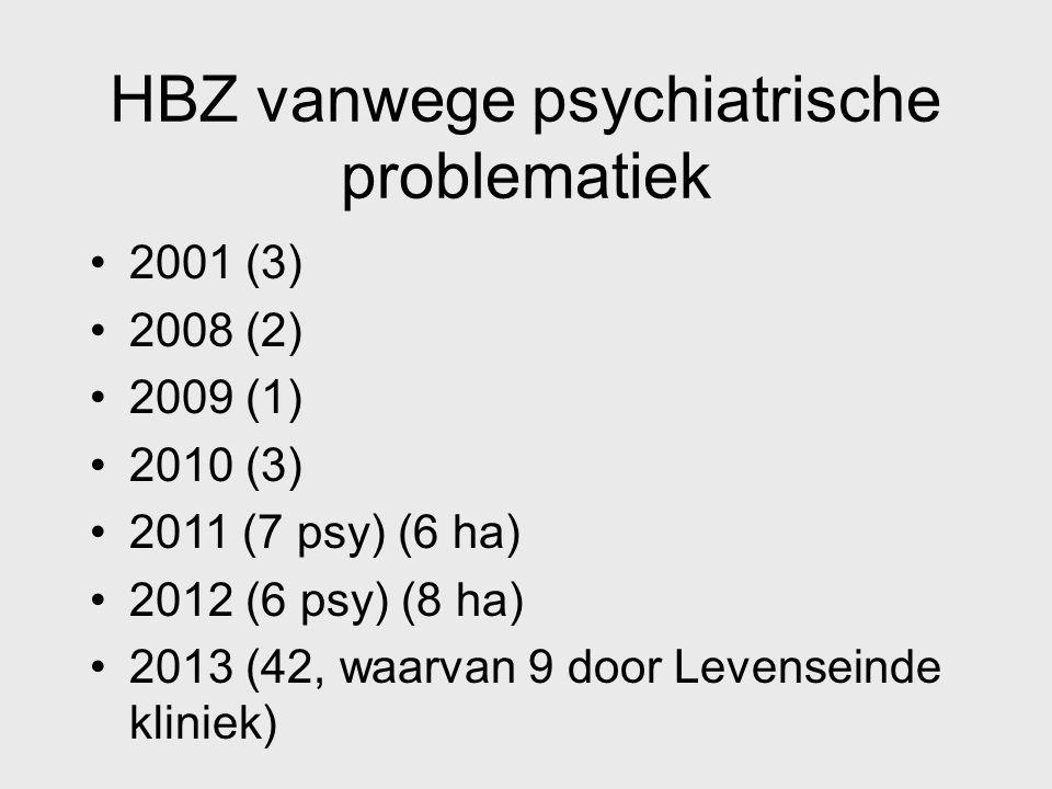 HBZ vanwege psychiatrische problematiek 2001 (3) 2008 (2) 2009 (1) 2010 (3) 2011 (7 psy) (6 ha) 2012 (6 psy) (8 ha) 2013 (42, waarvan 9 door Levensein