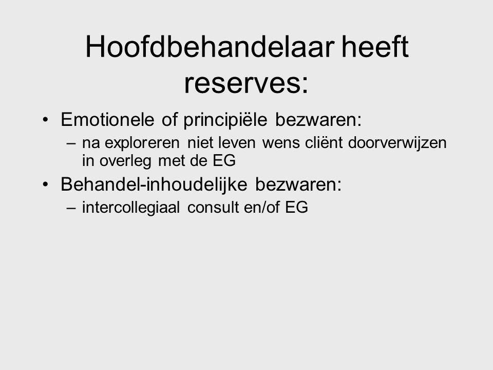 Hoofdbehandelaar heeft reserves: Emotionele of principiële bezwaren: –na exploreren niet leven wens cliënt doorverwijzen in overleg met de EG Behandel