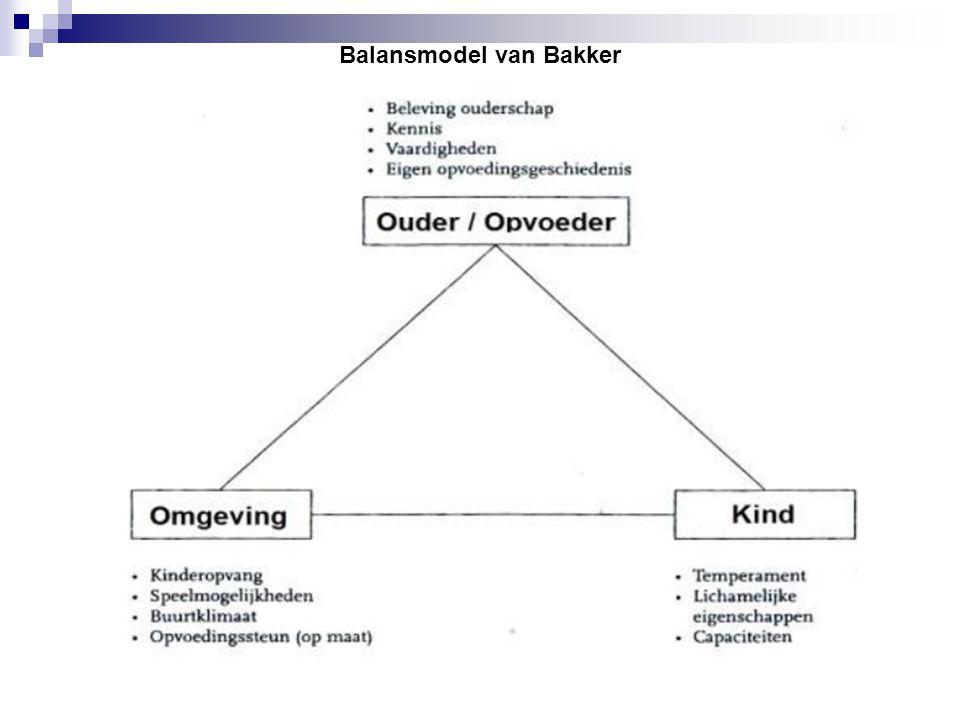 Balansmodel van Bakker