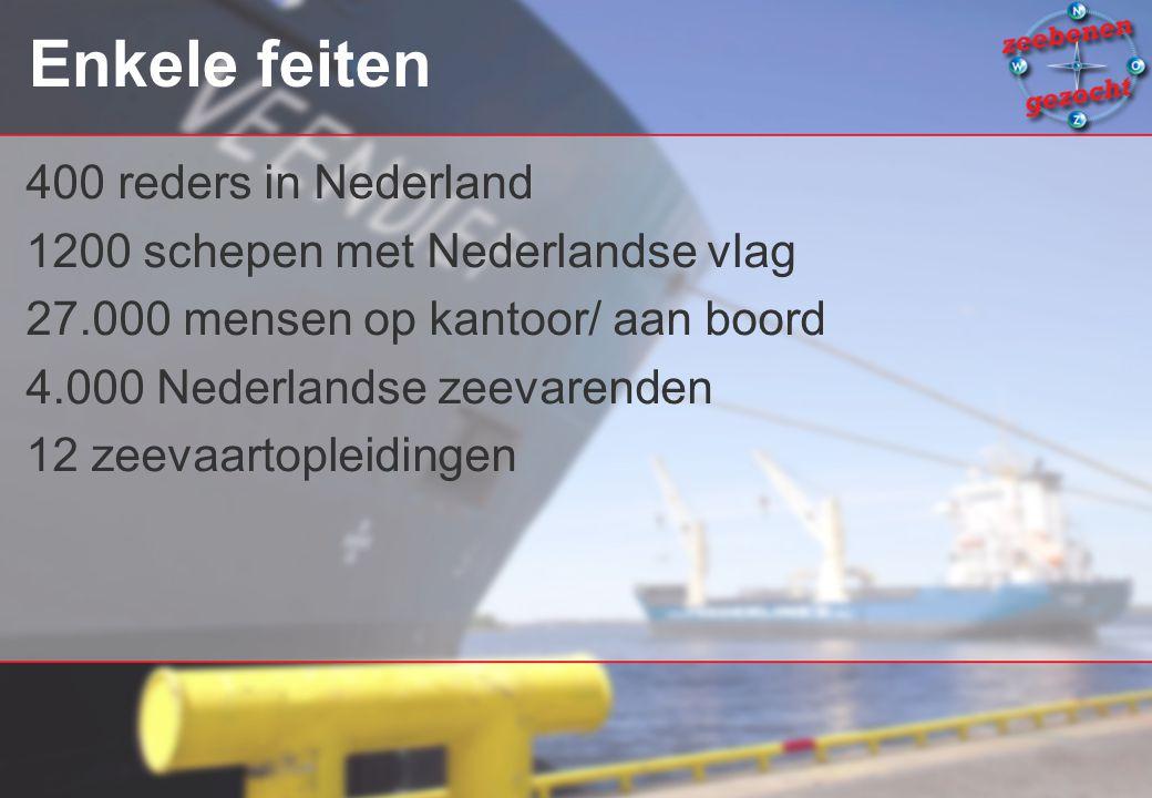 Enkele feiten 400 reders in Nederland 1200 schepen met Nederlandse vlag 27.000 mensen op kantoor/ aan boord 4.000 Nederlandse zeevarenden 12 zeevaartopleidingen