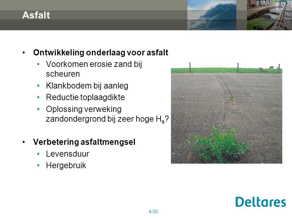 Gras in oploopzone Bij aantal dijken is gras in oploopzone afgekeurd Echter: Gras blijkt sterker dan gedacht Reststerkte (klei-erosie) wordt niet meegewogen 5/30