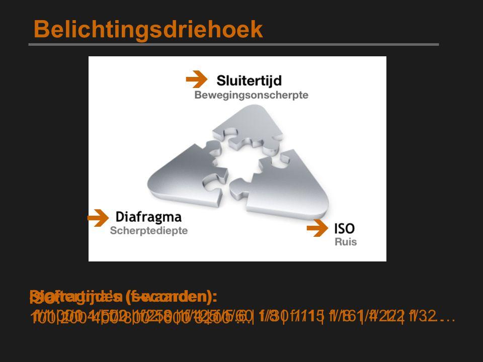 Diafragma's (f-waarden): f/1 | f/1.4 | f/2 | f/2.8 | f/4 | f/5.6 | f/8 | f/11 | f/16 | f/22 | f/32 … ISO: 100 200 400 800 1600 3200 … Belichtingsdrieh