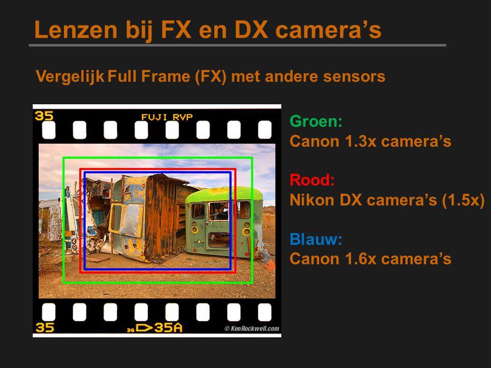 Lenzen bij FX en DX camera's Groen: Canon 1.3x camera's Rood: Nikon DX camera's (1.5x) Blauw: Canon 1.6x camera's Vergelijk Full Frame (FX) met andere