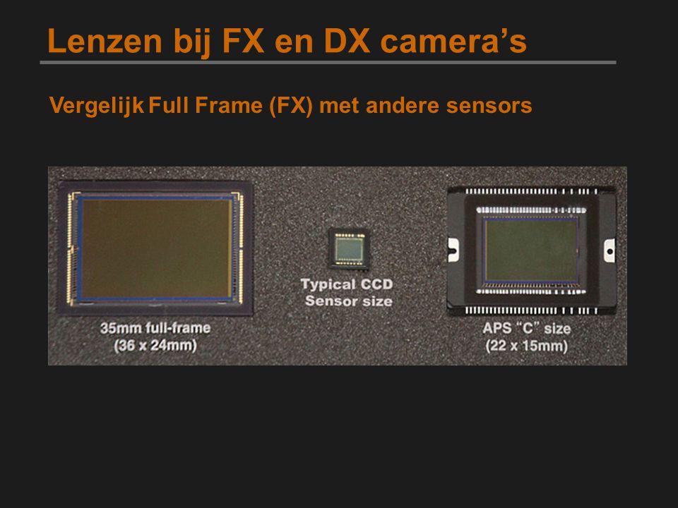Lenzen bij FX en DX camera's Vergelijk Full Frame (FX) met andere sensors