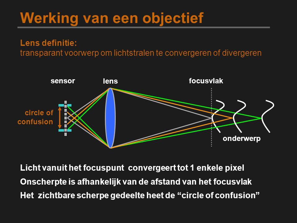 Werking van een objectief lens focusvlak Onscherpte gebied hangt af van het diafragma diafragma sensor onderwerp circle of confusion Klein diafragma, minder onscherpte, grotere scherpte-diepte Groot diafragma, grote onscherpte, kleine scherpte-diepte
