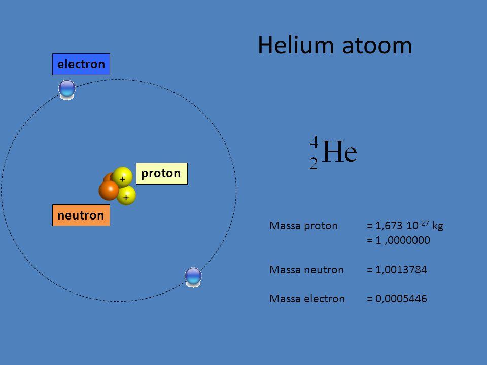 Helium atoom electron Massa proton = 1,673 10 -27 kg = 1,0000000 Massa neutron = 1,0013784 Massa electron= 0,0005446 neutron proton