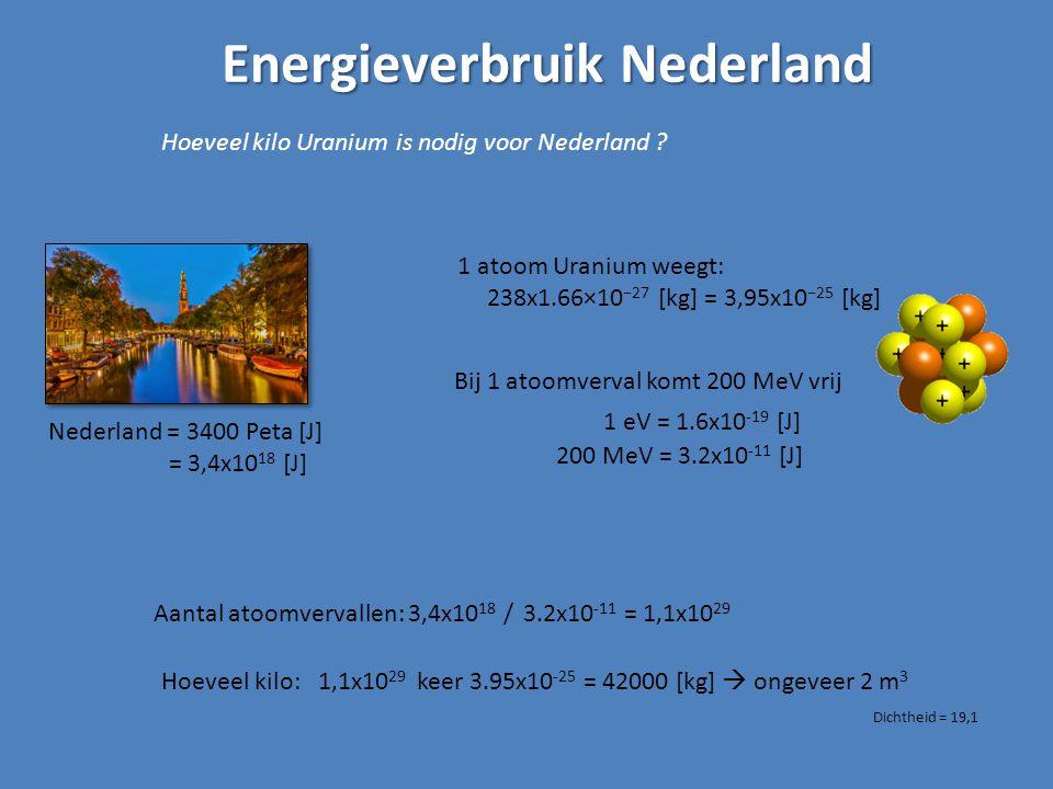 Energieverbruik Nederland Hoeveel kilo Uranium is nodig voor Nederland ? Bij 1 atoomverval komt 200 MeV vrij 1 eV = 1.6x10 -19 [J] 200 MeV = 3.2x10 -1