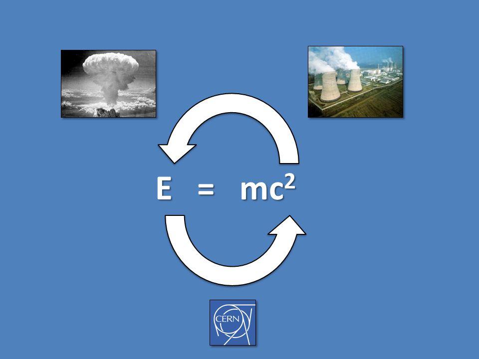 E = mc 2