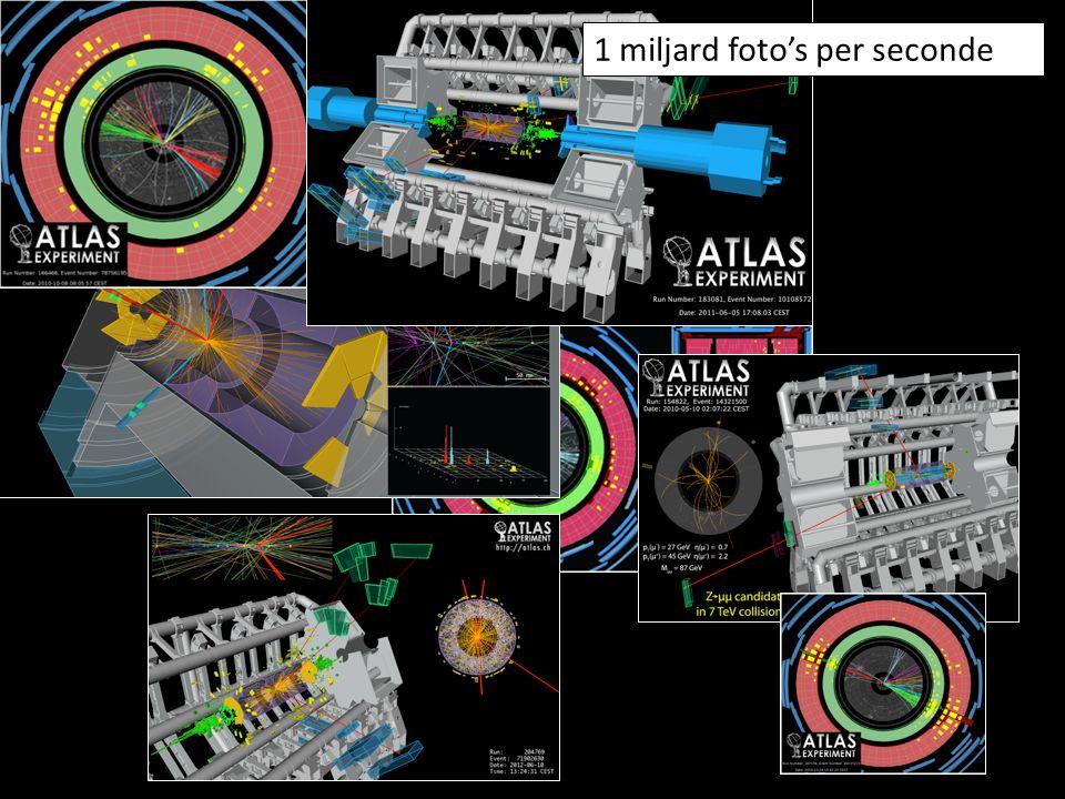 Heeft het Higgs boson een unieke vingerafdruk ?