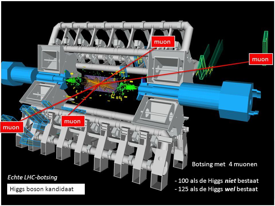 muon Botsing met 4 muonen - 100 als de Higgs niet bestaat - 125 als de Higgs wel bestaat Higgs boson kandidaat Echte LHC-botsing