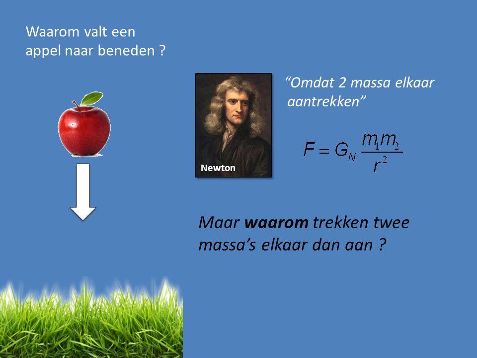 """Waarom valt een appel naar beneden ? """"Omdat 2 massa elkaar aantrekken"""" Newton Maar waarom trekken twee massa's elkaar dan aan ?"""