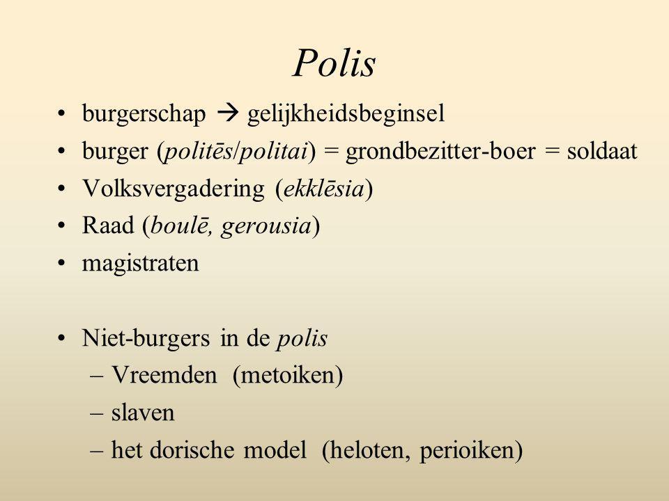 Polis burgerschap  gelijkheidsbeginsel burger (politēs/politai) = grondbezitter-boer = soldaat Volksvergadering (ekklēsia) Raad (boulē, gerousia) magistraten Niet-burgers in de polis –Vreemden (metoiken) –slaven –het dorische model (heloten, perioiken)