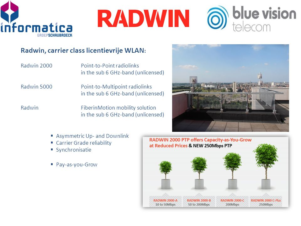 Radwin, carrier class licentievrije WLAN : Radwin 2000Point-to-Point radiolinks in the sub 6 GHz-band (unlicensed) Radwin 5000Point-to-Multipoint radiolinks in the sub 6 GHz-band (unlicensed) Radwin FiberinMotion mobility solution in the sub 6 GHz-band (unlicensed)  Asymmetric Up- and Downlink  Carrier Grade reliability  Synchronisatie  Pay-as-you-Grow