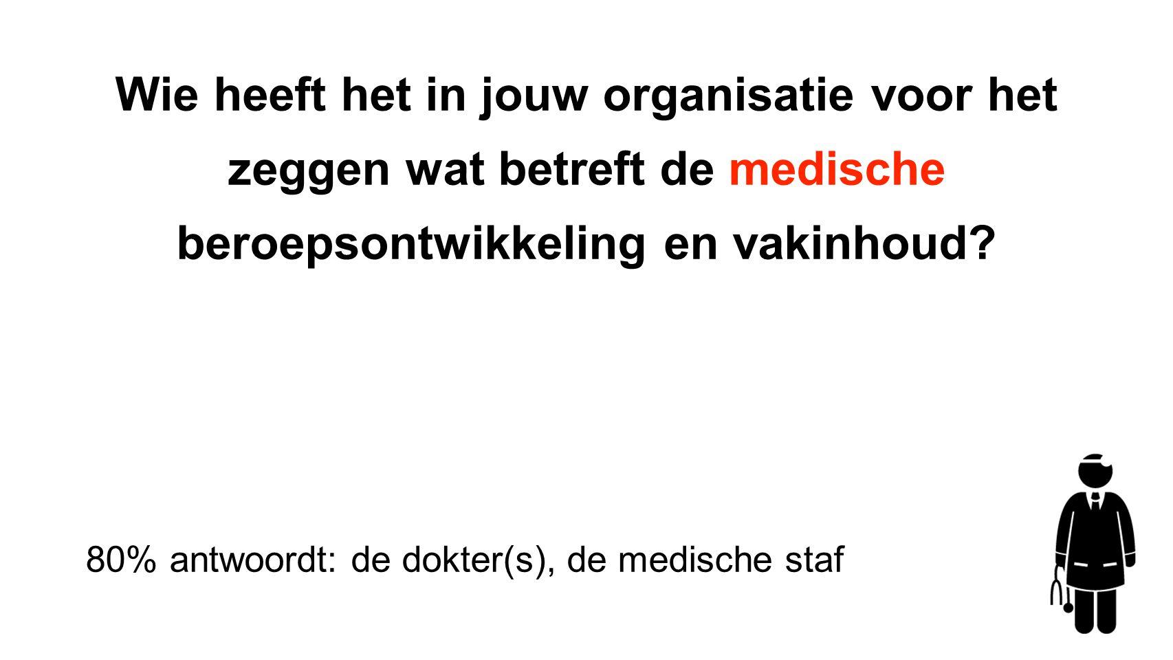 80% antwoordt: de dokter(s), de medische staf Wie heeft het in jouw organisatie voor het zeggen wat betreft de medische beroepsontwikkeling en vakinhoud?