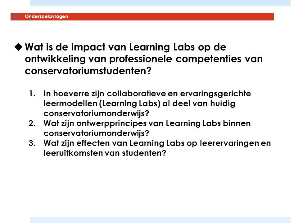  Wat is de impact van Learning Labs op de ontwikkeling van professionele competenties van conservatoriumstudenten? 1.In hoeverre zijn collaboratieve