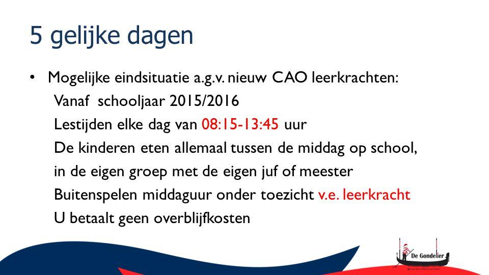 5 gelijke dagen Mogelijke eindsituatie a.g.v. nieuw CAO leerkrachten: Vanaf schooljaar 2015/2016 Lestijden elke dag van 08:15-13:45 uur De kinderen et