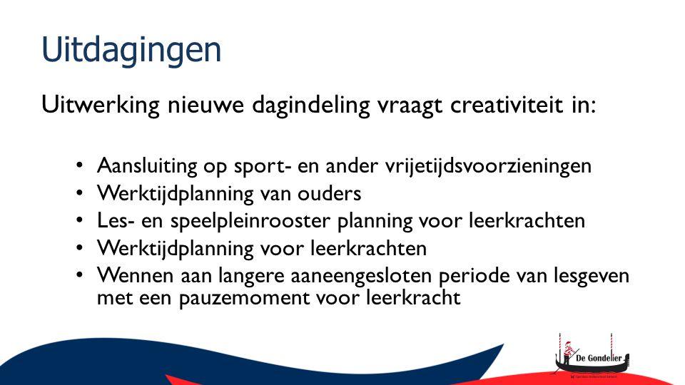 Uitdagingen Uitwerking nieuwe dagindeling vraagt creativiteit in: Aansluiting op sport- en ander vrijetijdsvoorzieningen Werktijdplanning van ouders L
