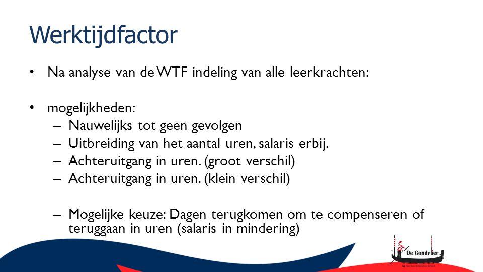 Werktijdfactor Na analyse van de WTF indeling van alle leerkrachten: mogelijkheden: – Nauwelijks tot geen gevolgen – Uitbreiding van het aantal uren,