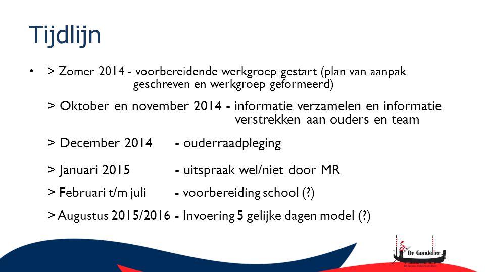Tijdlijn > Zomer 2014 - voorbereidende werkgroep gestart (plan van aanpak geschreven en werkgroep geformeerd) > Oktober en november 2014 - informatie