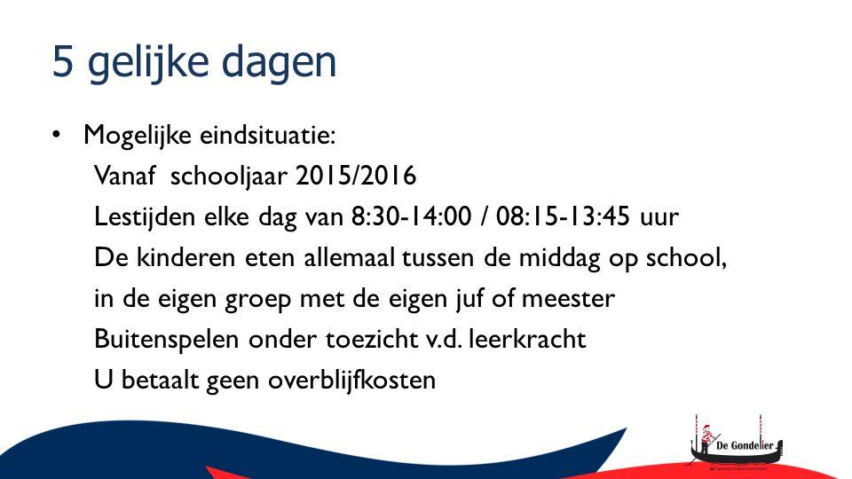 5 gelijke dagen Mogelijke eindsituatie: Vanaf schooljaar 2015/2016 Lestijden elke dag van 8:30-14:00 / 08:15-13:45 uur De kinderen eten allemaal tusse