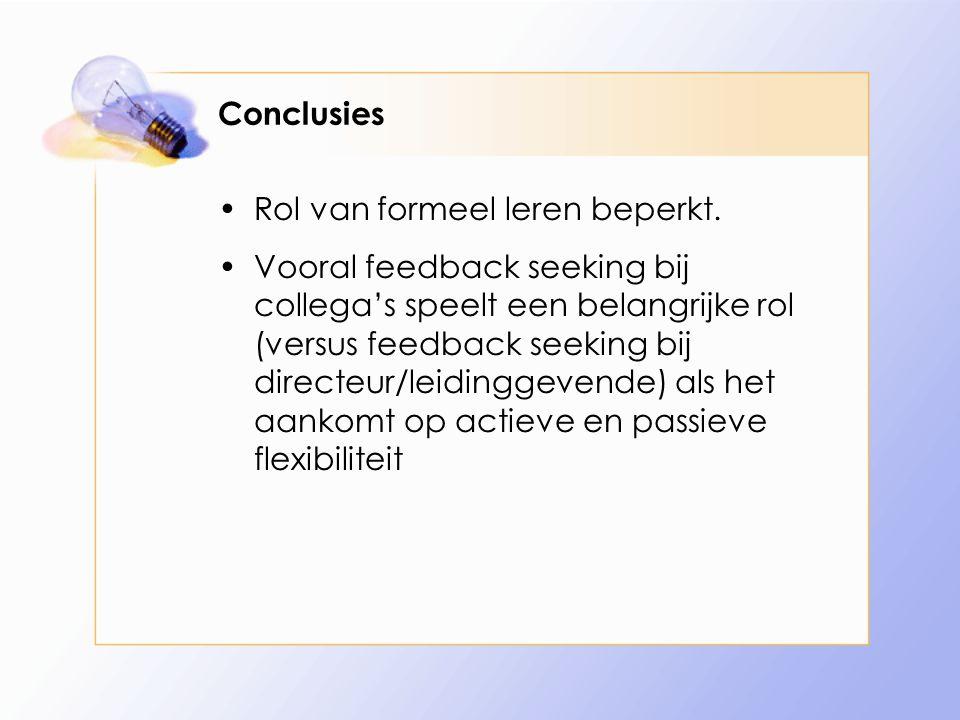 Conclusies Rol van formeel leren beperkt. Vooral feedback seeking bij collega's speelt een belangrijke rol (versus feedback seeking bij directeur/leid