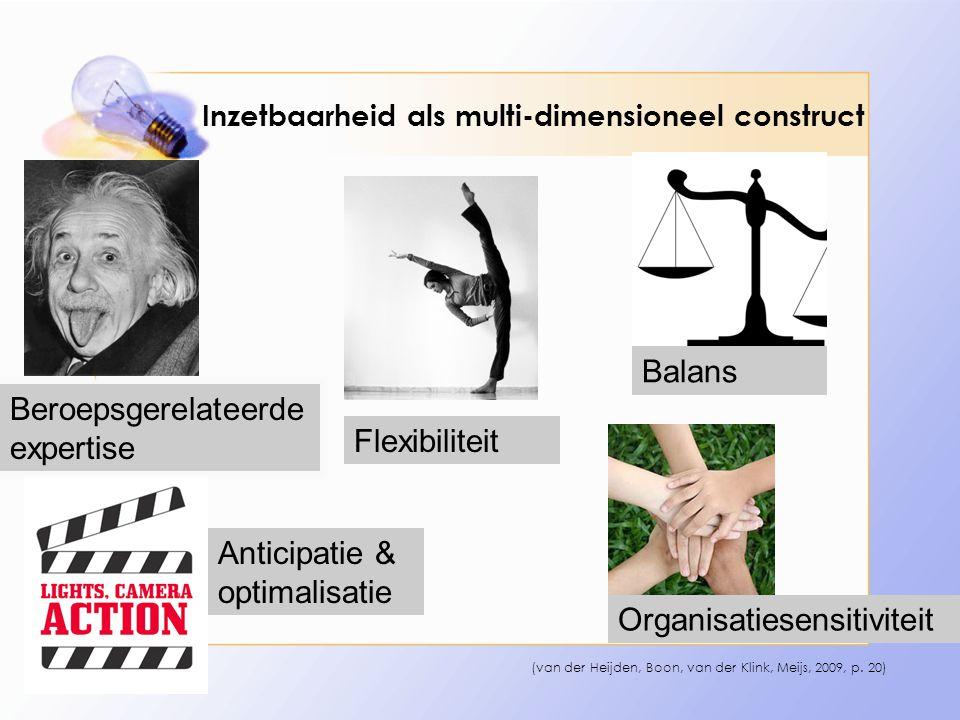 Inzetbaarheid als multi-dimensioneel construct (van der Heijden, Boon, van der Klink, Meijs, 2009, p. 20) Beroepsgerelateerde expertise Anticipatie &
