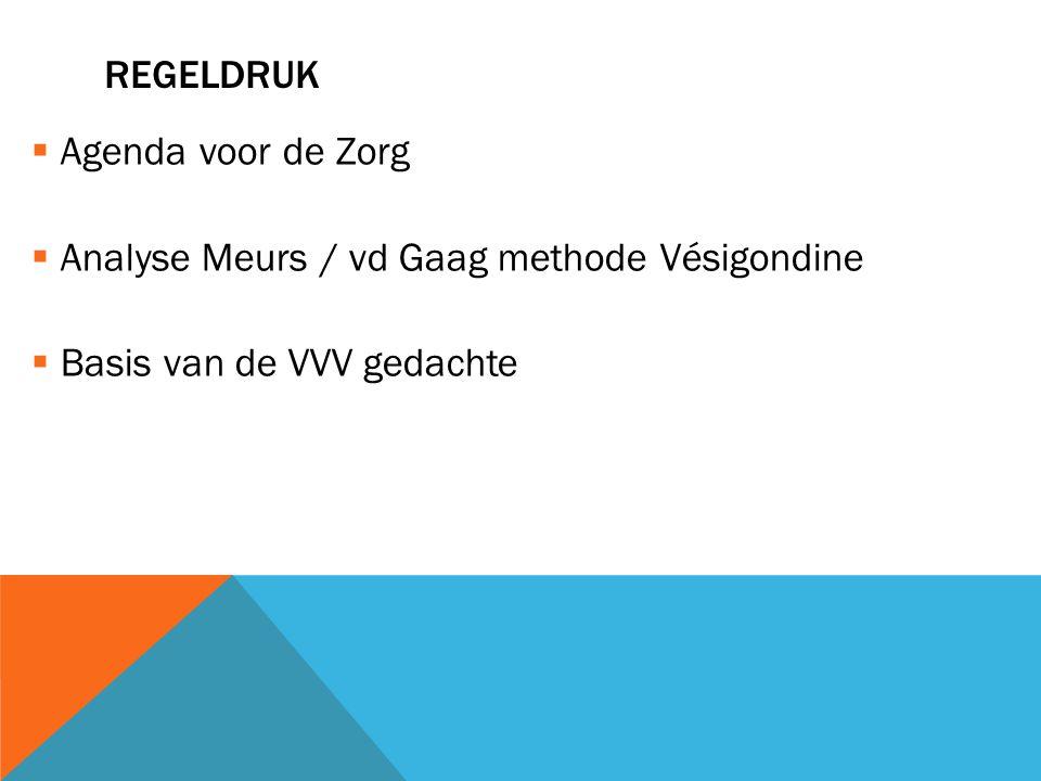REGELDRUK  Agenda voor de Zorg  Analyse Meurs / vd Gaag methode Vésigondine  Basis van de VVV gedachte