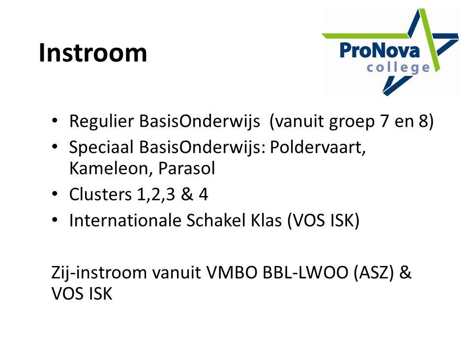 Instroom Regulier BasisOnderwijs (vanuit groep 7 en 8) Speciaal BasisOnderwijs: Poldervaart, Kameleon, Parasol Clusters 1,2,3 & 4 Internationale Schakel Klas (VOS ISK) Zij-instroom vanuit VMBO BBL-LWOO (ASZ) & VOS ISK