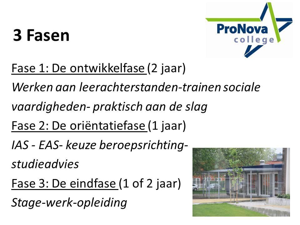 3 Fasen Fase 1: De ontwikkelfase (2 jaar) Werken aan leerachterstanden-trainen sociale vaardigheden- praktisch aan de slag Fase 2: De oriëntatiefase (1 jaar) IAS - EAS- keuze beroepsrichting- studieadvies Fase 3: De eindfase (1 of 2 jaar) Stage-werk-opleiding